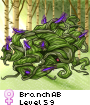 BranchAB